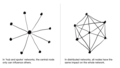 Different shape networks.png