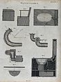Eight illustrations of water closets and pipework. Engraving Wellcome V0020280.jpg