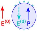 Ellipsoid-und-depolarisation.png