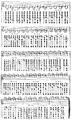 Encyclopedie-6-p898-flute.PNG