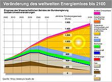 Solcelle-energi