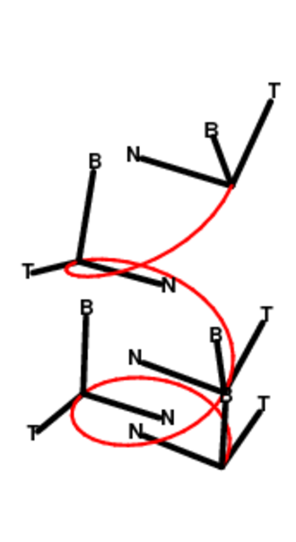 Moving frame - The Frenet–Serret frame on a curve is the simplest example of a moving frame.