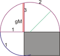 Geometricmean euklid.png