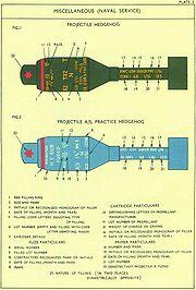 Hedgehog ASW projectile diagram