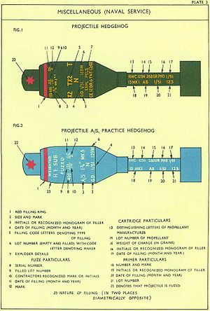 Hedgehog (weapon) - Live and practice projectiles – note the protective fuze caps (22) shown removed in the picture at the top of page.