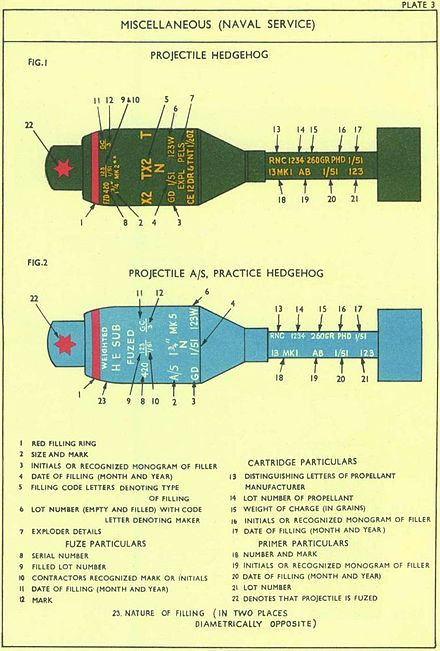 Live and practice projectiles - note the protective fuze caps (22) shown removed in the picture at the top of page. Hedgehog ASW projectile diagram.jpg