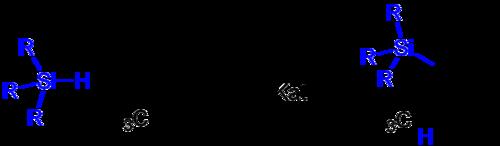 Hydrosilylierung