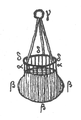 Illustration from Foucauld's Dictionnaire touareg, page 1017 (a).png