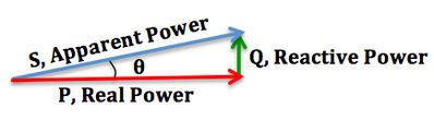 Increased power factor.jpg