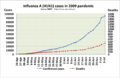 Influenza-2009-cases 01.png
