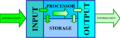 Information processing system (english).PNG