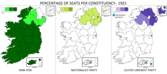 Irish elections, 1921 - Image: Irish election 1921