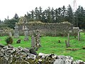 Isle of Gigha, Kilchattan Church - geograph.org.uk - 920951.jpg