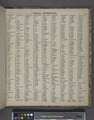 Ithaca References. NYPL1602876.tiff