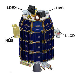 Mission lunaire LADEE (Lancement le 07 sept 13) - Page 3 296px-LADEE_Spacecraft
