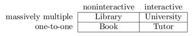Latex-tables-double-dichotomy-example.png