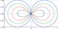 Lemniscate of Booth.png