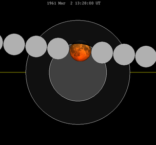 Lunar eclipse chart close-1961Mar02.png