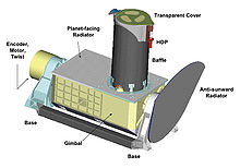 Compact Reconnaissance Imaging Spectrometer for Mars - Wikipedia