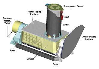 Compact Reconnaissance Imaging Spectrometer for Mars - A diagram of the CRISM instrument.