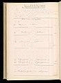 Master Weaver's Thesis Book, Systeme de la Mecanique a la Jacquard, 1848 (CH 18556803-115).jpg