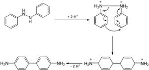 Benzidine - Benzidine rearrangement mechanism