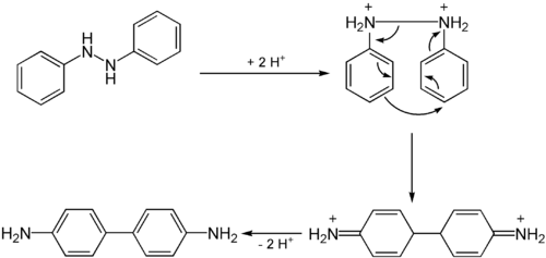 Mechanismus der Benzidin-Umlagerung