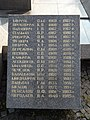 Memorial sign in honor of those killed in the local wars (10).jpg