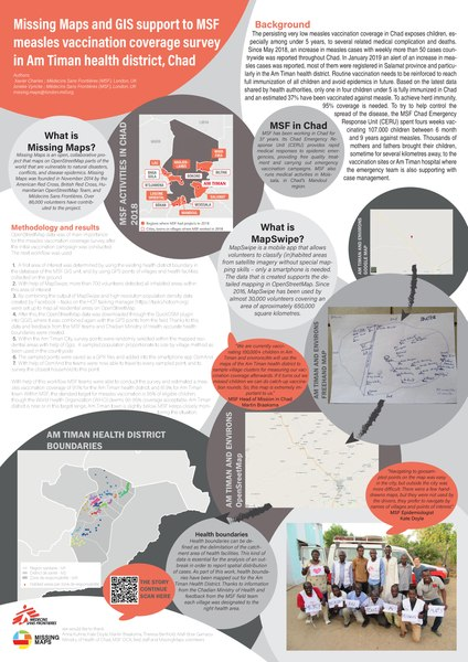 File:Missing Maps and GIS support to MSF measles vaccination coverage survey in Am Timan health district, Chad.pdf