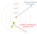 Modelo de Bohr.png