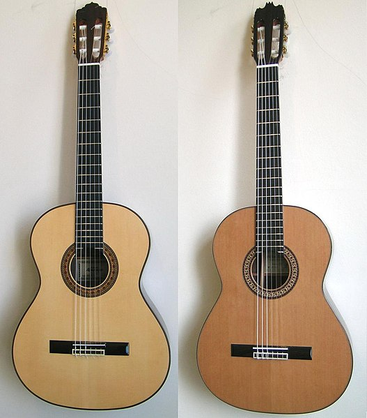Yamaha Classical Guitars Price List