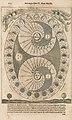 """Moondial from """"Ars Magna Lucis et Umbrae"""".jpg"""