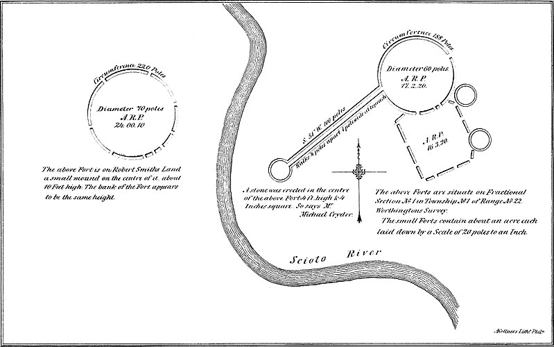 Notes on Virginia - Scioto River Forts.jpg