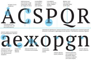 PT Fonts - Image: PT Serif features 1