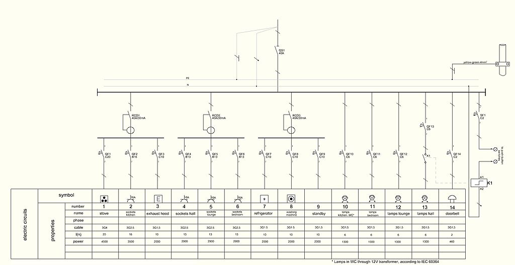 file paekaare 24 wiring diagram of apartment fuse box. Black Bedroom Furniture Sets. Home Design Ideas