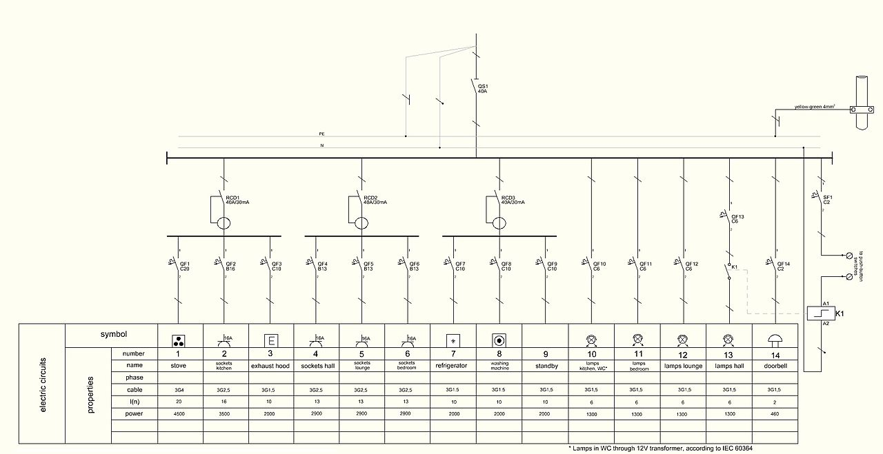 file paekaare 24 wiring diagram of apartment fuse box jpg rh commons wikimedia org Basic Electrical Wiring Diagrams Basic Electrical Wiring Diagrams