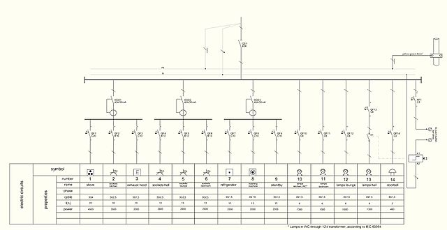 640px Paekaare_24_ _wiring_diagram_of_apartment_fuse_box file paekaare 24 wiring diagram of apartment fuse box jpg apartment wiring line diagrams at gsmportal.co