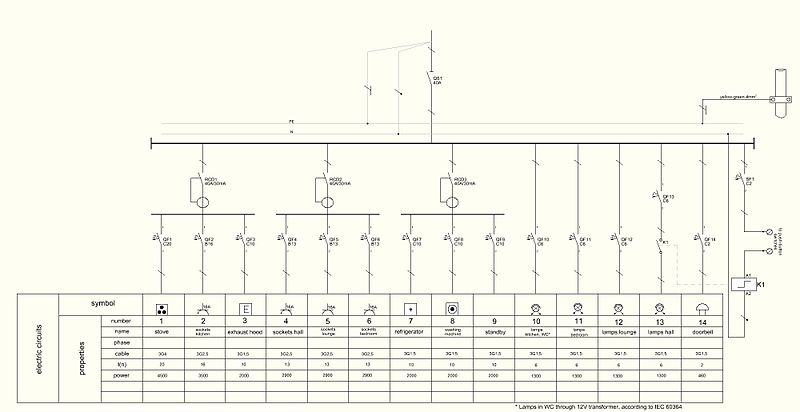 file paekaare 24 wiring diagram of apartment fuse box jpg rh commons wikimedia org apartment intercom wiring diagram Light Switch Wiring Diagram