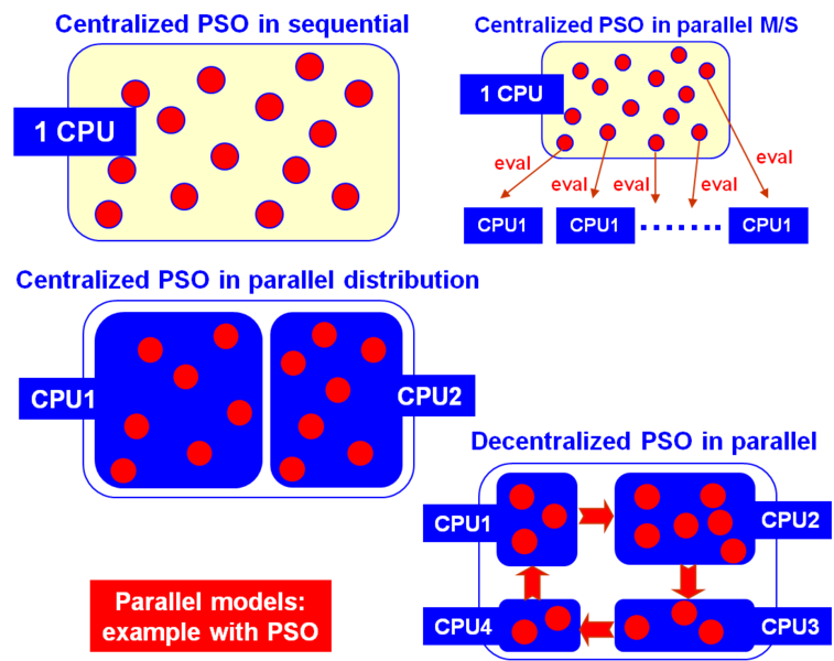 File:Parallel models.png
