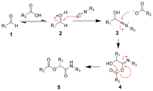Passerini reaction - The mechanism of the Passerini reaction
