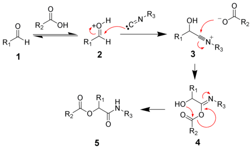 The mechanism of the Passerini reaction