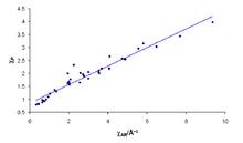 Electronegativity - Wikipedia