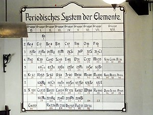 Technetium - Periodisches System der Elemente (1904–1945, now at the Gdańsk University of Technology): lack of elements: 84 polonium Po (though discovered as early as in 1898 by Maria Sklodowska-Curie), 85 astatine At (1940, in Berkeley), 87 francium Fr (1939, in France), 93 neptunium Np (1940, in Berkeley) and other actinides and lanthanides. Old symbols for: 18 argon Ar (here: A), 43 technetium Tc (Ma, masurium, 1925, dismissed as an error and finally confirmed in 1937, Palermo), 54 xenon Xe (X), 86 radon, Rn (Em, emanation)