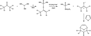 Perkow reaction - Perkow reaction hexachloroacetone triethylphosphine adduct