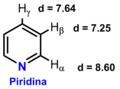 Piridina chemical shift.png