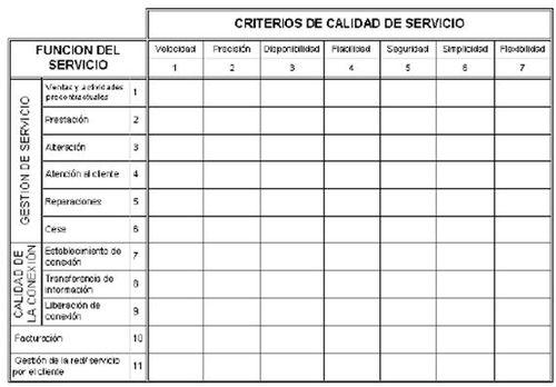 empresa mensajeria chile:
