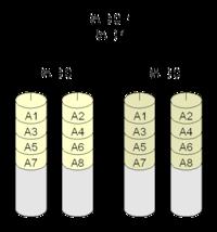 http://upload.wikimedia.org/wikipedia/commons/thumb/d/d1/RAID_01.png/200px-RAID_01.png