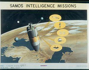 Samos (satellite) - Artist impression of SAMOS photoreconnaissance mission