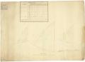 Sail plans for Gun Boats (circa 1798) RMG J0193.png
