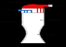 Chambre de combustion wikip dia for Chambre de combustion